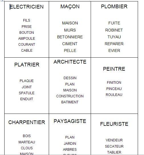 un jeu type taboo sur les m tiers fle pinterest search. Black Bedroom Furniture Sets. Home Design Ideas