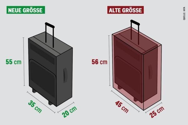 Nuevas medidas de maletas de mano