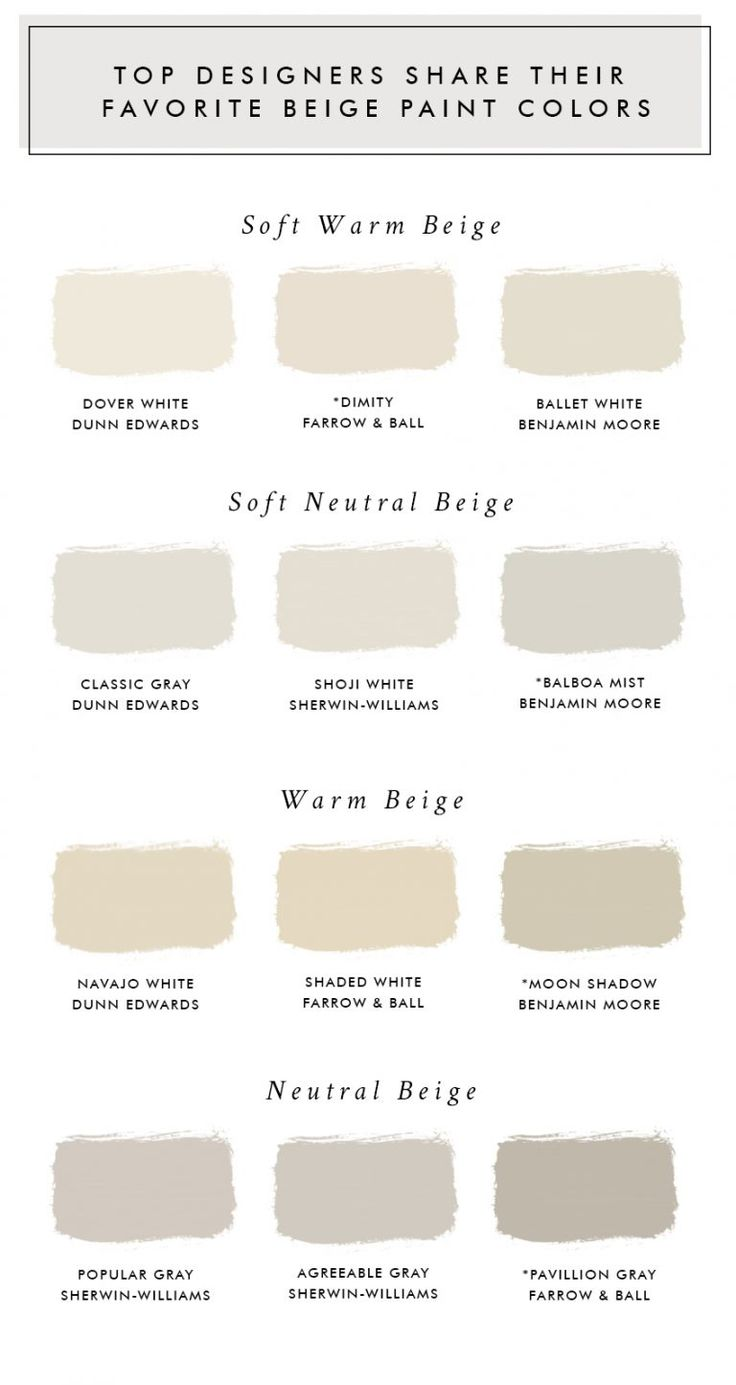 Top Designers Share Their Favorite Beige Paint Colors