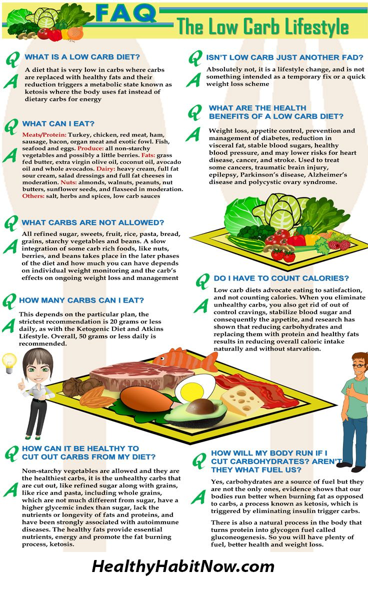ketogenic diet advocation diet