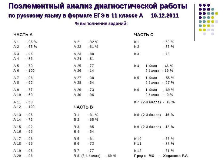 Решебник по физике механика м.м балашов