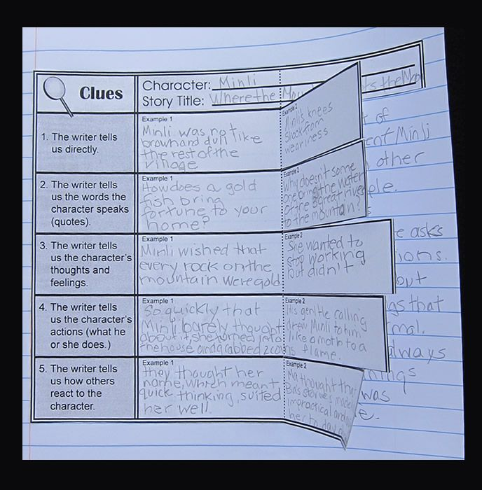 Get in the Fold! A blog all about foldables, lots of Language Arts ideas... Lots of CCSS ideas GREAT BLOG