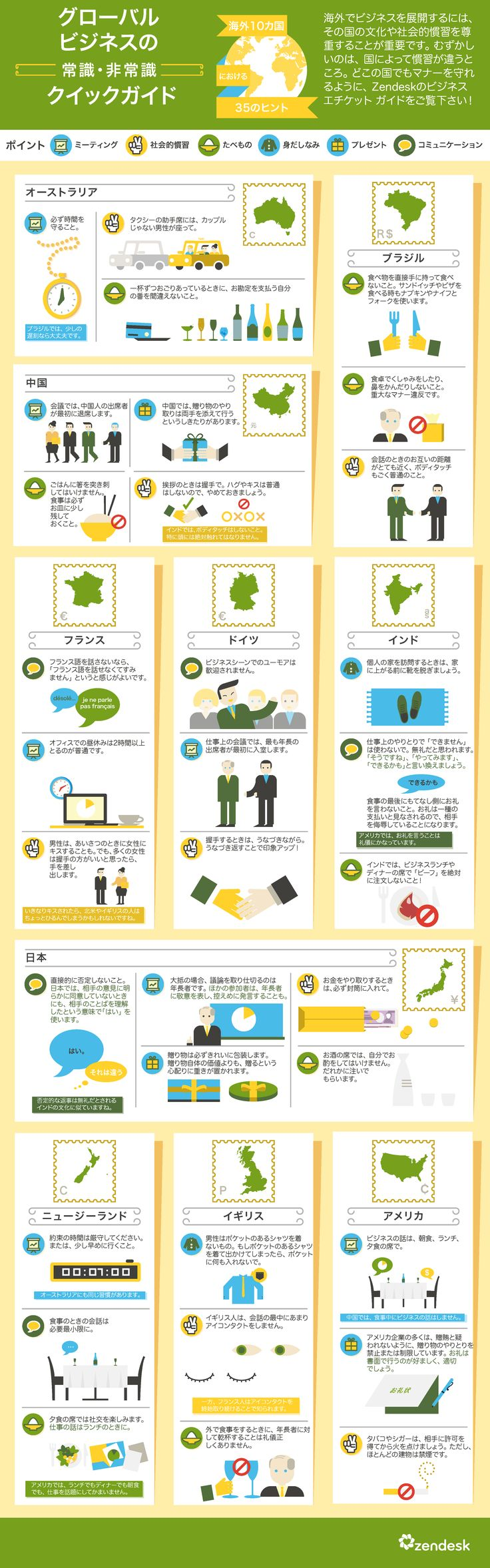 インフォグラフィック:日本の常識、世界の非常識。国が変わればマナーも変わる!?