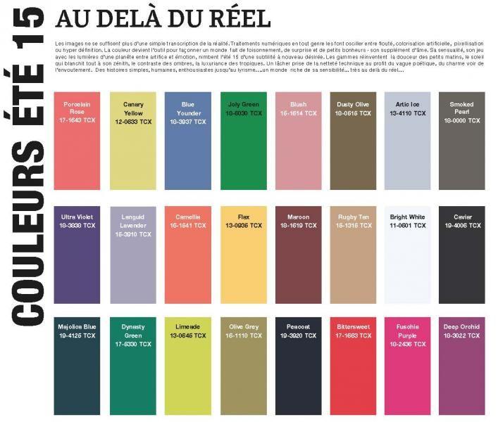 Ete 2015 tendances couleurs inter Style Paris ™ - TENDANCES COULEURS 2015-2016-2017