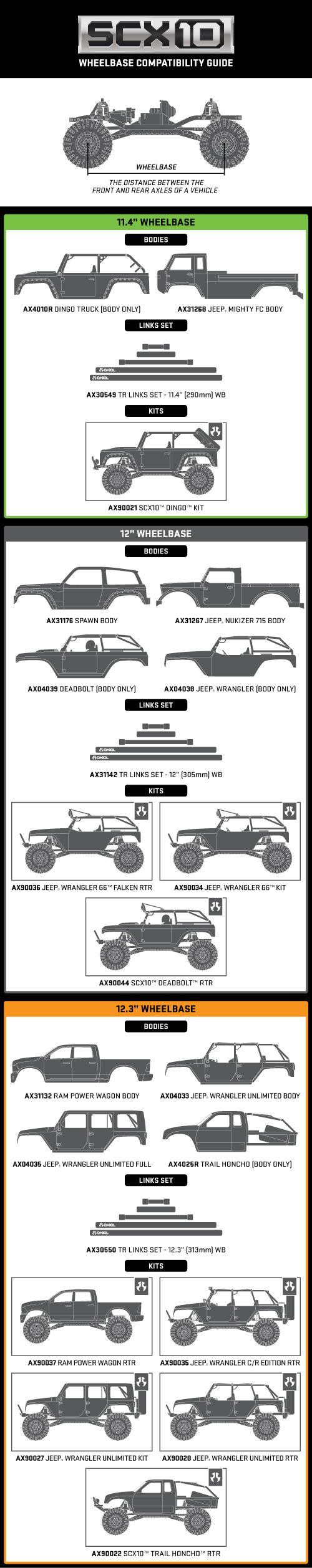 Axial Racing - SCX10™ Wheelbase Compatibility Guide