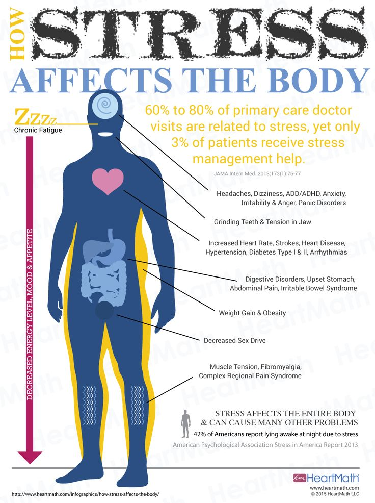 stress effects on health Stress can affect your health it is important to pay attention to how you deal with minor and major stress events so that you know when to seek help.