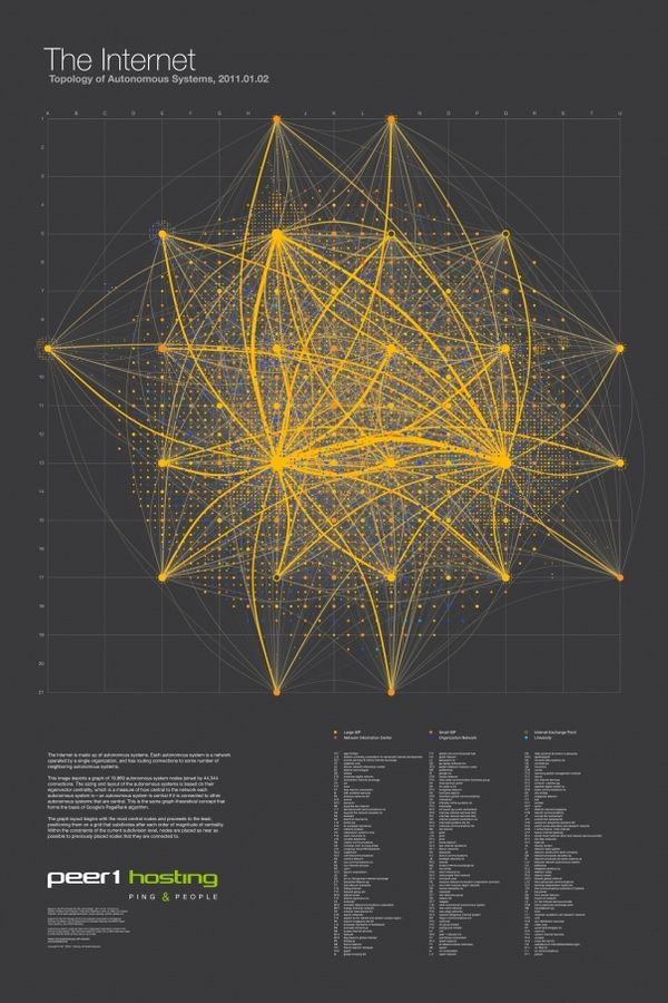 Map of the Internet by Jeff Johnston