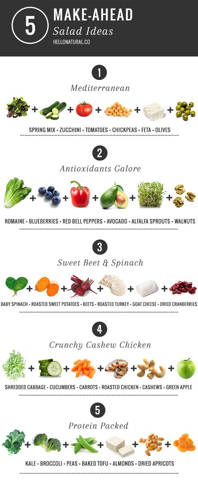 How to Pack a Week's Worth of Make-Ahead Salads | HelloNatural.co