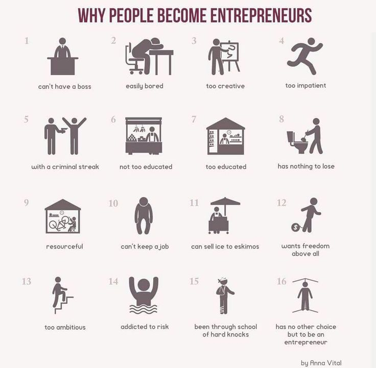 What's your reason to become an entrepreneur?