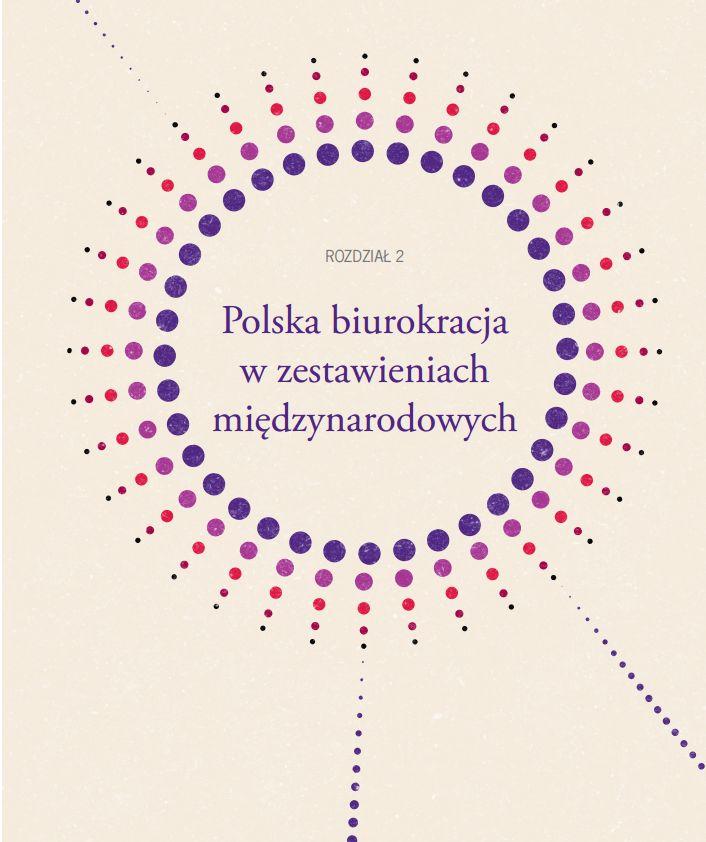 Polska biurokracja w zestawieniach międzynarodowych