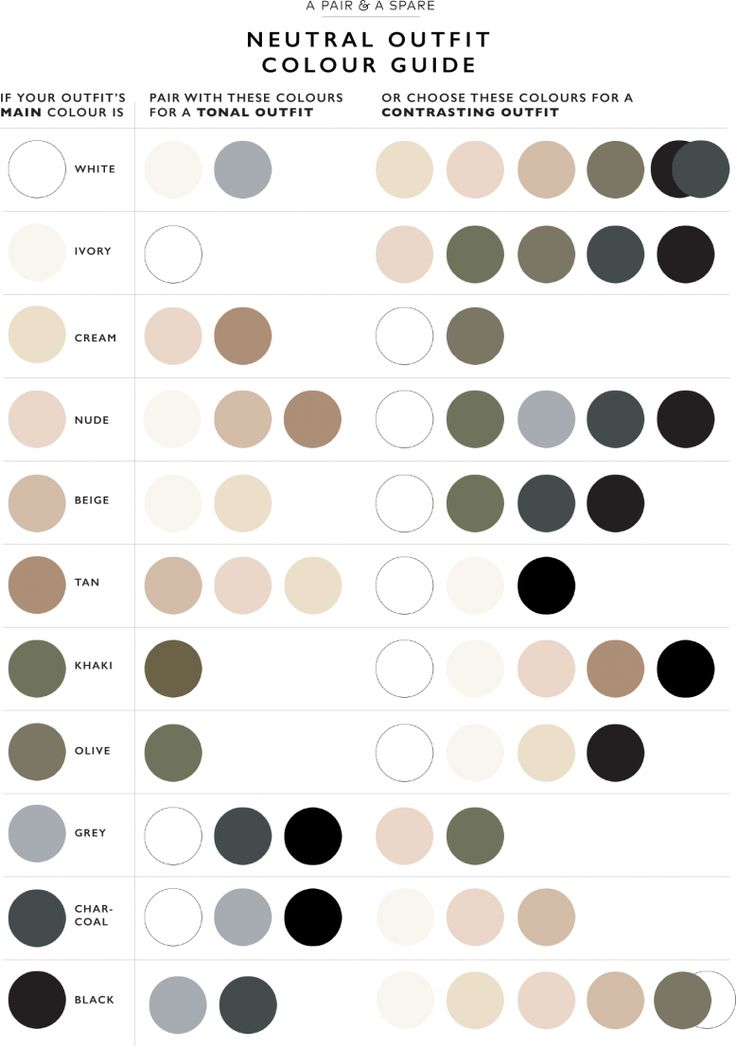 Best 25 Neutral Colors Ideas On Pinterest Neutral Paint Benjamin Moore Edgecomb Gray And