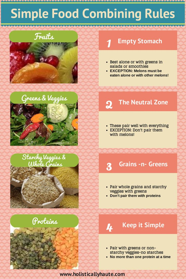 Food combining doesn't have to be complicated! This chart and article break it down and explain the rules, benefits, and how to tell if food combining is right for you. http://www.holisticallyhaute.com/2014/06/should-you-care-about-food-combining.html