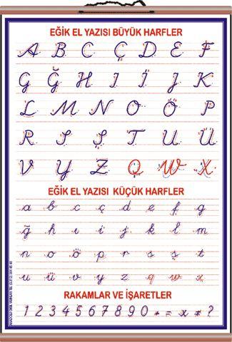 1. Sınıf Öğrenci, Öğretmen ve Velileri İçin El Yazısı İle Okuma Yazma Öğretimi - ÖĞRETMEN PAYLAŞIM ve YARDIMLAŞMA SAYFASI