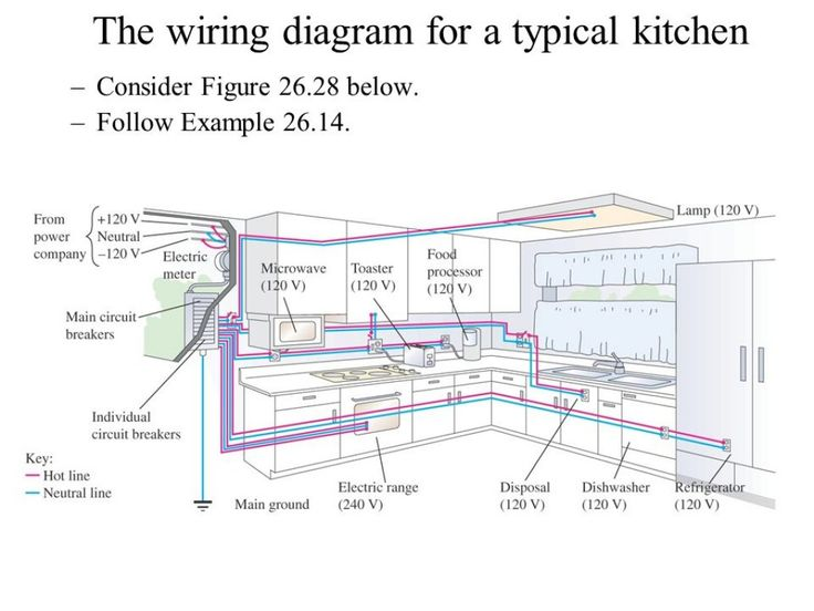 Photos Of Kitchen Electrical Wiring Diagram Agnitum That Amazing On Lively
