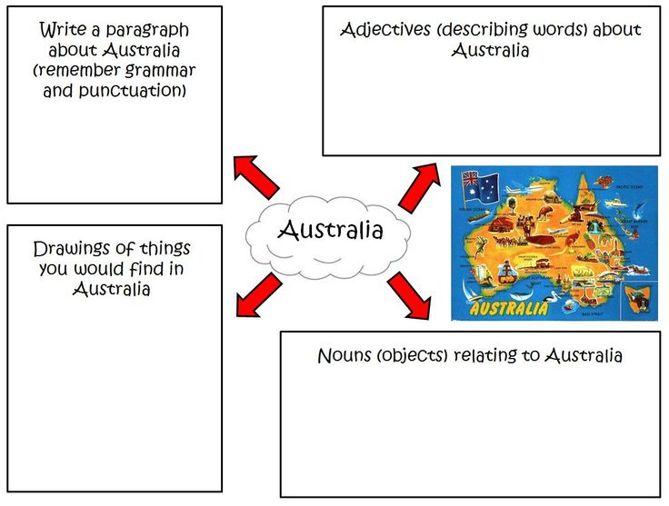 Pupils can practice map skills, complete a memory task & practice English skills with this PowerPoint lesson