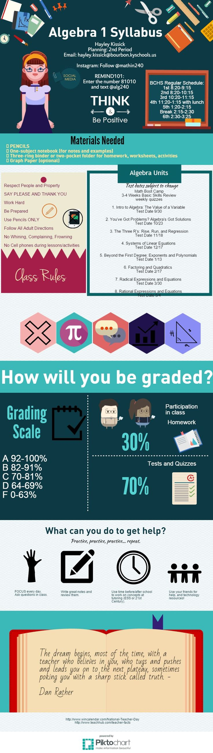 Algebra 1 Syllabus | @Piktochart Infographic
