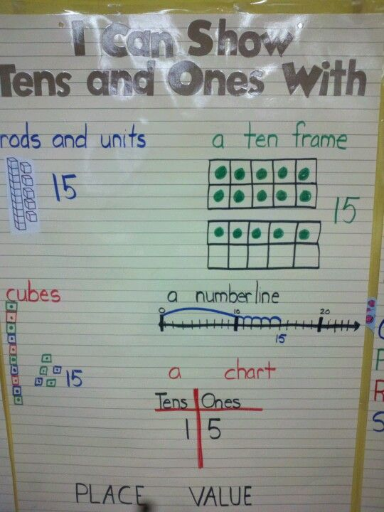 156 best Teaching- Math: Tens and Ones images on Pinterest | Math ...