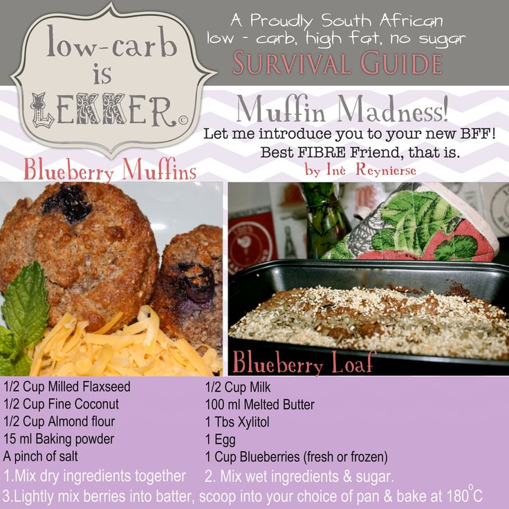 Muffin Madness - Lowcarb is Lekker