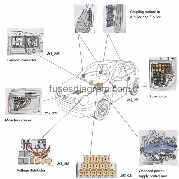 Vw Polo Engine Bay Diagram Vw Polo Engine Bay Diagram
