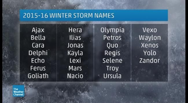 Winter Storm Names 2015-2016: What They Are and What They Mean | The Weather Channel
