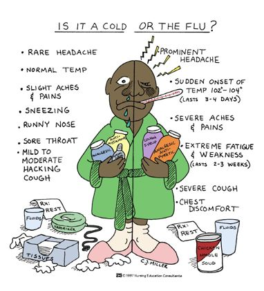 cold or flu - would make a great bulletin board...may have to give this a try this year
