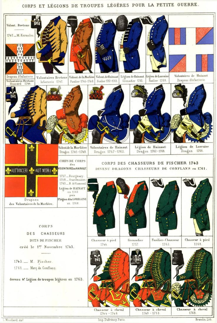 Praetiriti Fides, Exemplumque Futuri - Mouillard : Dragons, Hussards, Chasseurs, Troupes légères