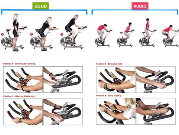 Guide On Proper Spin Bike Positions Biking Workout Spin Bike