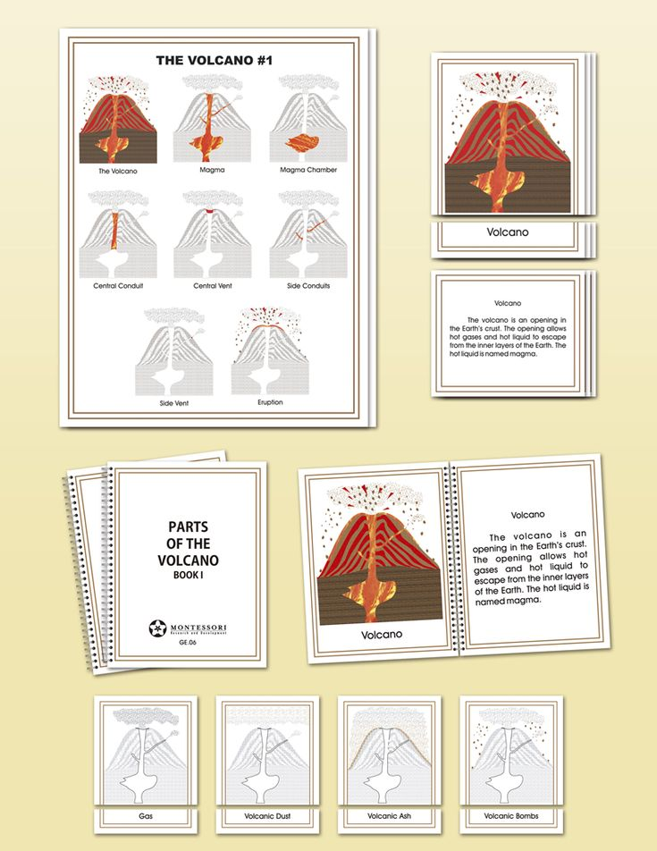 Volcano Parts, Elementary | Montessori Research and Development - Montessori materials, teacher manuals and books
