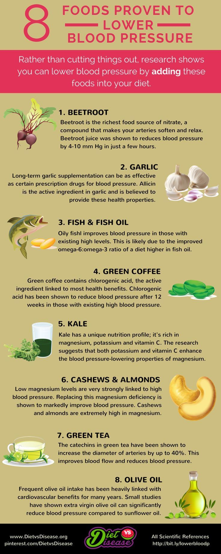 19 best Food For High Blood Pressure images on Pinterest ...