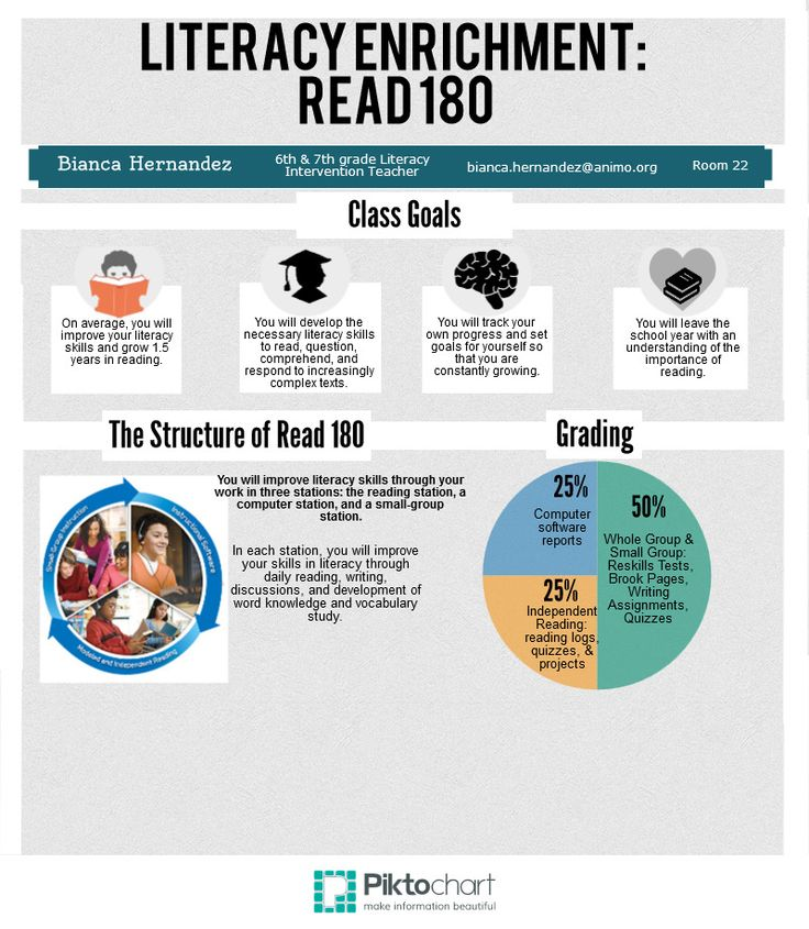 84 best HS Reading images on Pinterest | English classroom, English ...