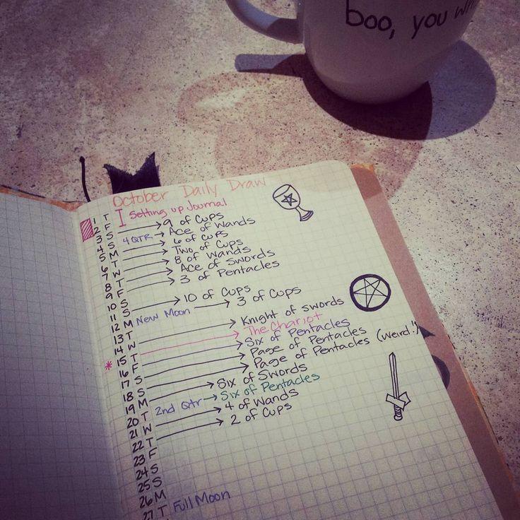 """Bullet journal of my daily draws #Tarot #TarotJournal #HousewivesTarot…"