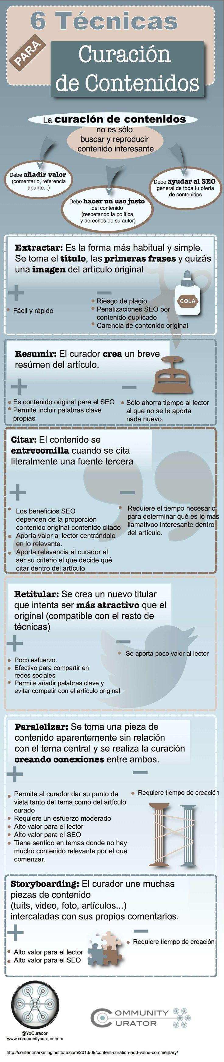 6 técnicas para curación de contenidos. Infografía en español. #CommunityManager