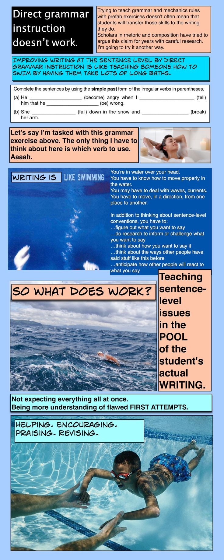 images about teaching writing english thesis statement
