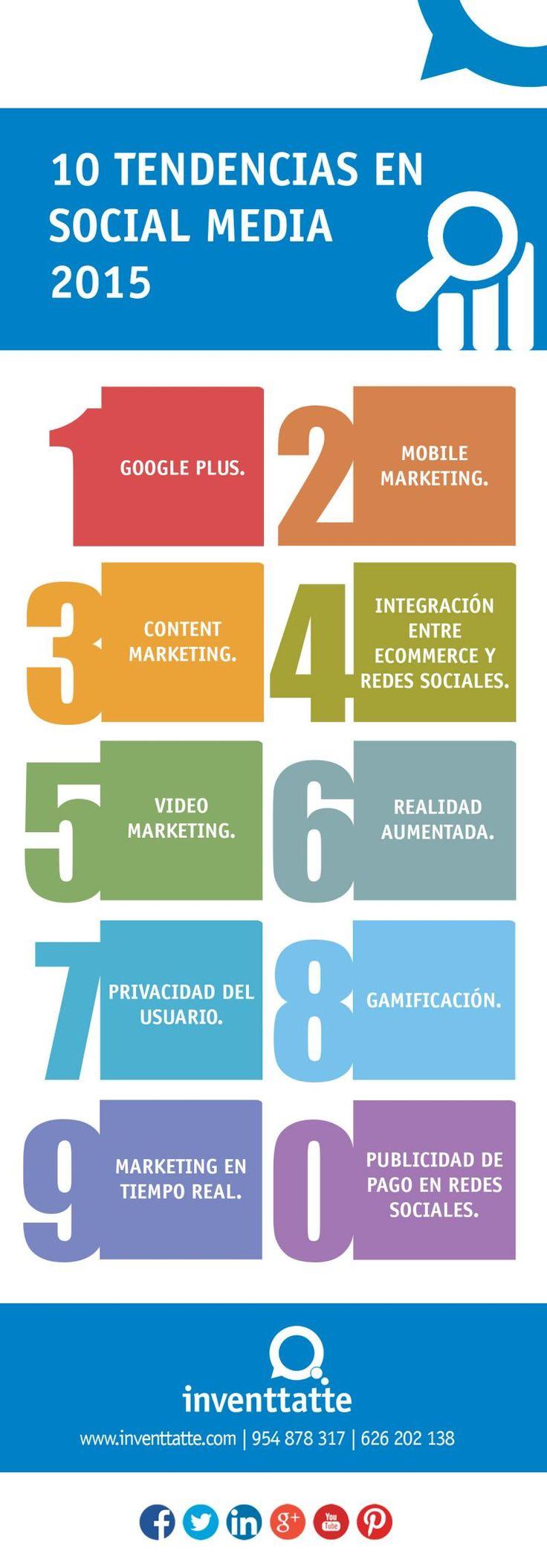 Una interesante infografía en español que nos presenta las diez tendencias en Social Media para el próximo año 2015.