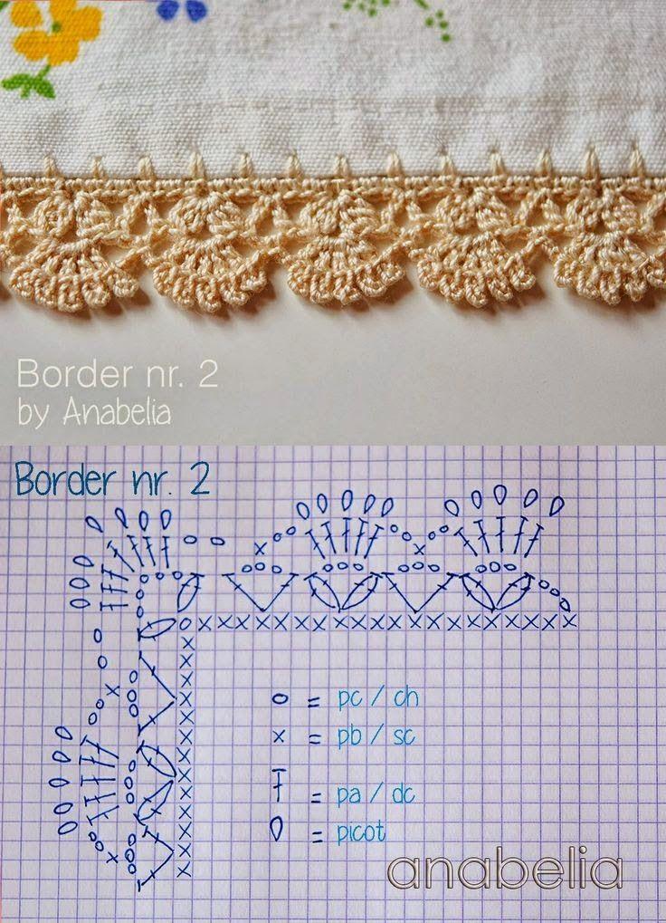 """Preciosas cosas del corazón: Crochet: """"Colección de las fronteras"""""""
