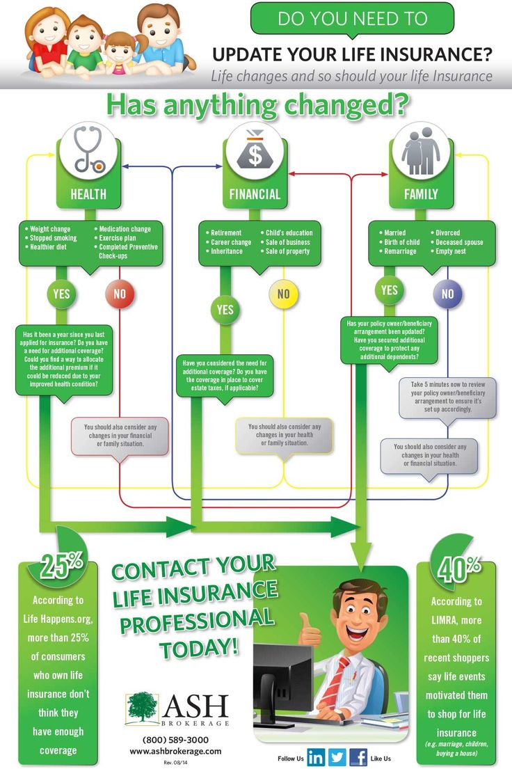 how to find clients for life insurance