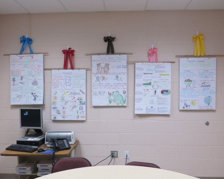 Anchor Charts - I love how the anchor charts are displayed (looks great!) Directions for creating bows, attaching charts to dowels, & hanging from wall.