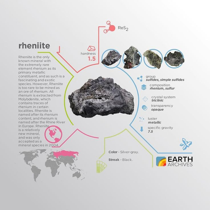Rheniite is named after its rhenium content and rhenium is named after the Rhine River in Europe. #science #nature #geology #minerals #rocks #infographic #earth #rheniite #rhine