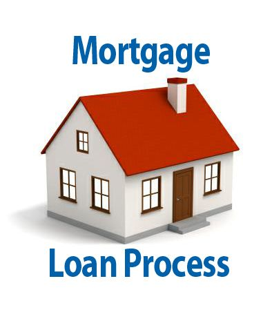 who is provide Mortgage Loan Apply 04433044488 Home Loans