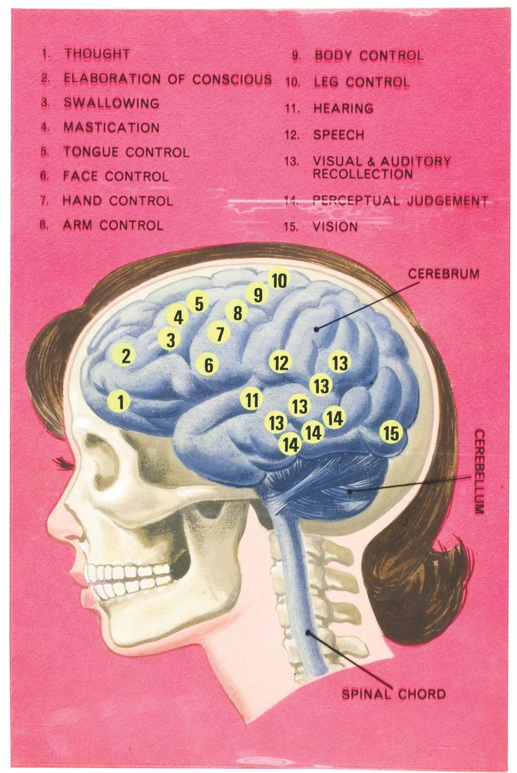 The 318 best Medicatie images on Pinterest | Om, Anxiety awareness ...