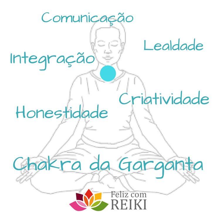 A função básica do Chakra da Garganta está relacionada a nossa comunicação. Como nos comunicamos com tudo a nossa volta e com nossa comunicação interna. → LEIA este artigo para saber mais sobre este Chakra. http://felizcomreiki.com.br/quinto-chakra/ Visite nosso site e leia sobre os outros chakras. Aproveite e compartilhe com seus amigos! Namastê!  #felizcomreiki #reiki #chakras #energia #reikimaster