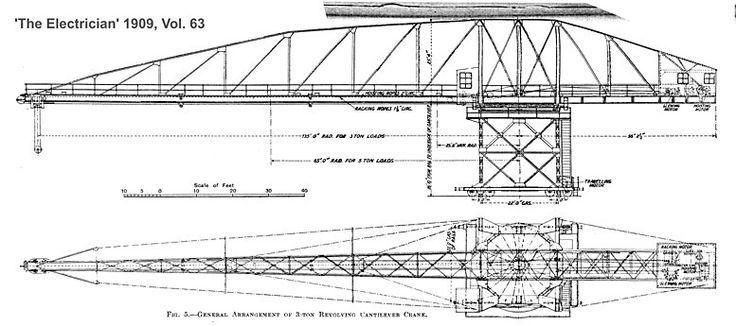 Arrol Gantry Service Crane Plan, Harland and Wollf Ltd ...