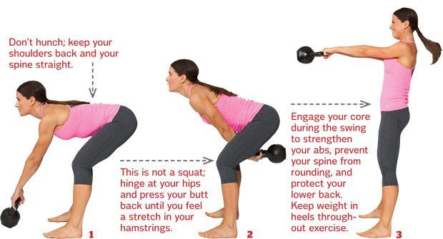 Get A Flat Belly With Kettlebell Swings