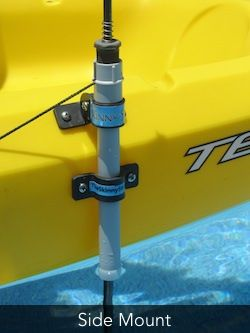 The Skinny Stick Anchor System with Side Mount