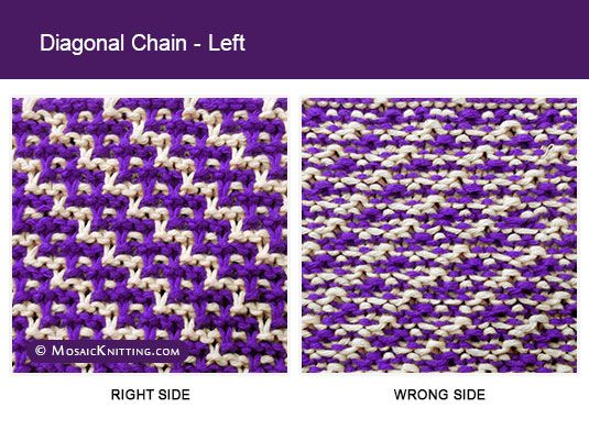 Mosaic Knitting - Two color Knitting stitch pattern. Learn a new stitch: Diagonal Chain - Left