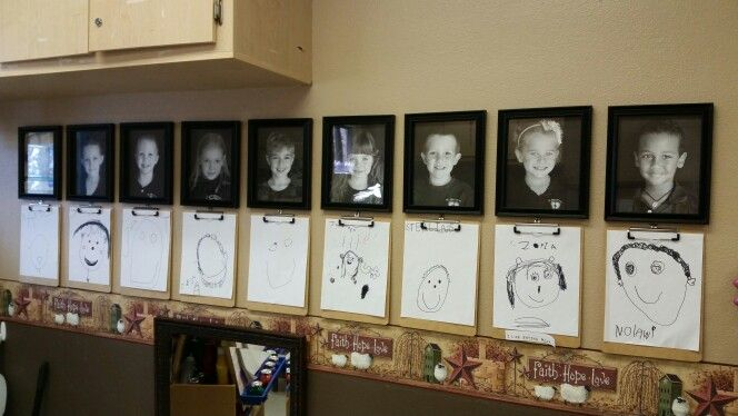 Identity panels in my classroom.