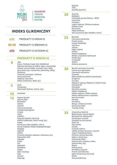 Indeks Glikemiczny Glycemic Index