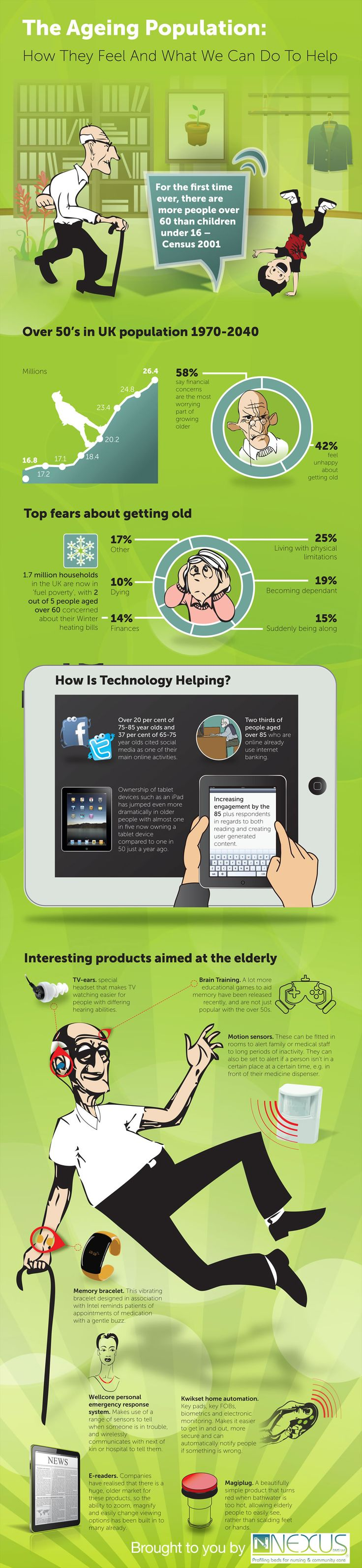 How is technology helping the #aging population live longer, healthier lives? #infographic #seniors