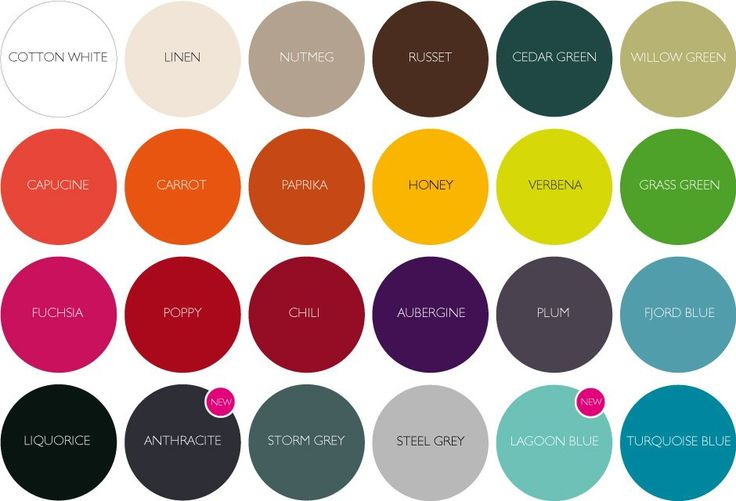 Fermob Color Guide 2015