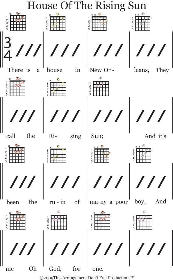 Guitar Music Sheets for Beginners | Even though this song is written in 3/4 time, try strumming two strums ...